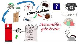 nombre de pouvoirs en assemblee generale